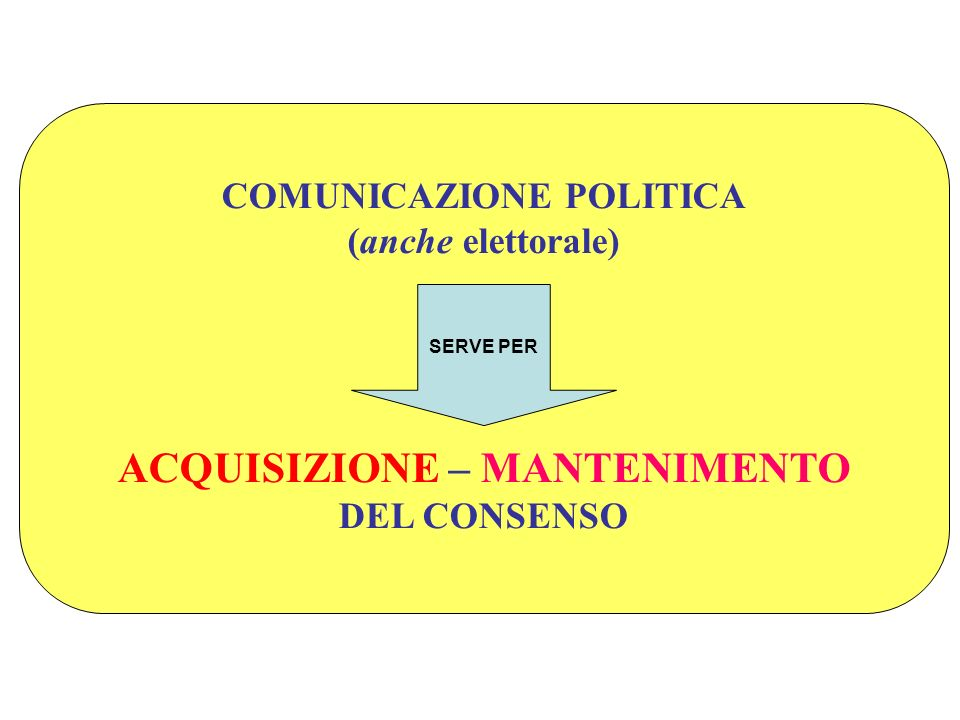 COMUNICAZIONE POLITICA (anche elettorale) ACQUISIZIONE – MANTENIMENTO DEL CONSENSO SERVE PER