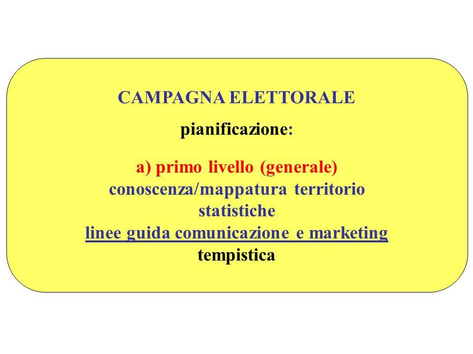 CAMPAGNA ELETTORALE pianificazione: a) primo livello (generale) conoscenza/mappatura territorio statistiche linee guida comunicazione e marketing tempistica