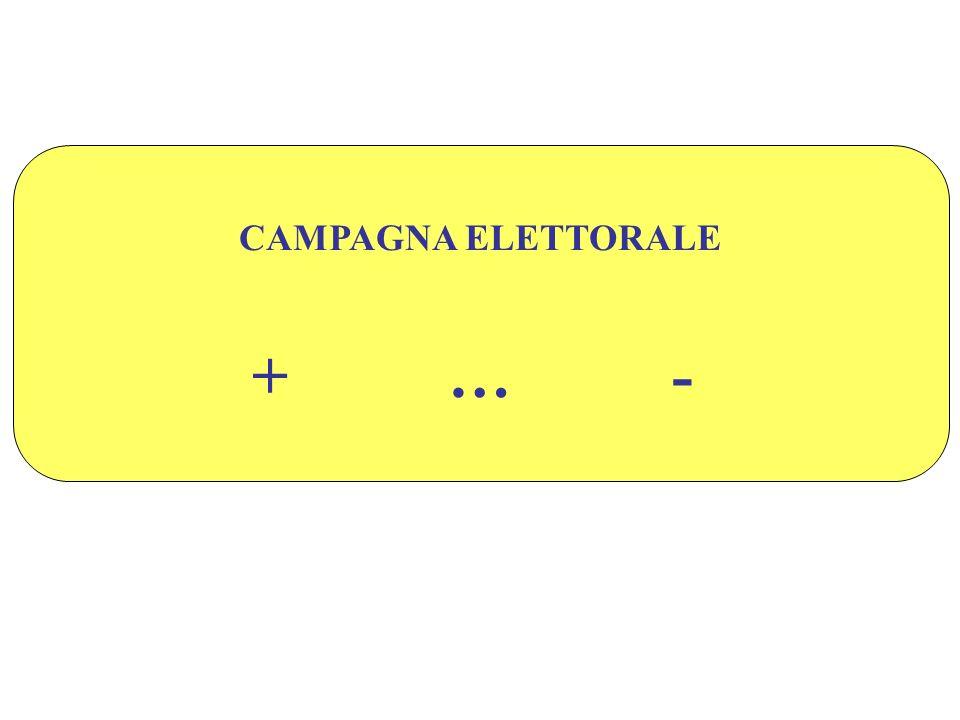 CAMPAGNA ELETTORALE + … -