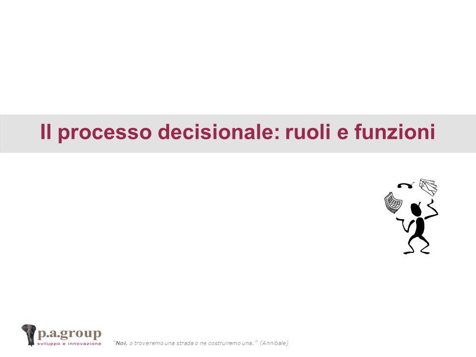 Noi, o troveremo una strada o ne costruiremo una. (Annibale) Il processo decisionale: ruoli e funzioni