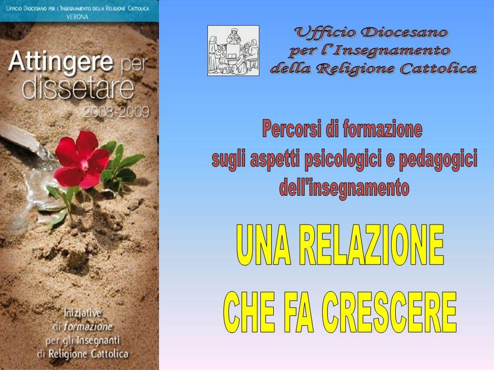 1° ANNO 2007/2008 QUALE ARMONIA.Prospettive e problemi nel rapporto tra persone.
