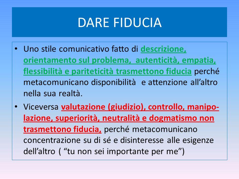 Uno stile comunicativo fatto di descrizione, orientamento sul problema, autenticità, empatia, flessibilità e pariteticità trasmettono fiducia perché m