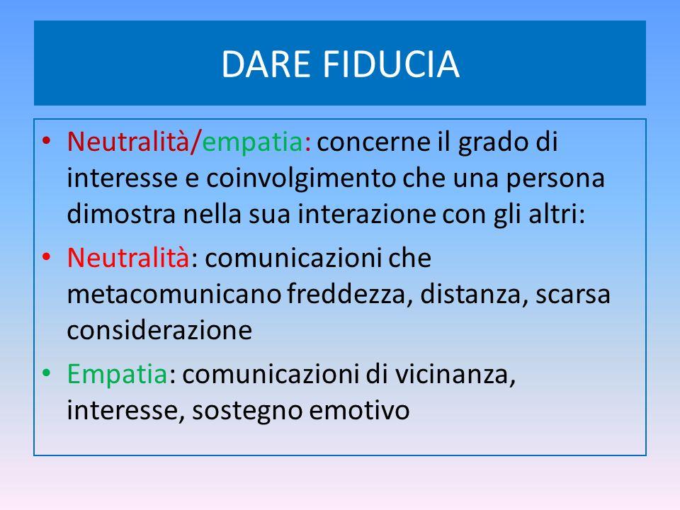 Neutralità/empatia: concerne il grado di interesse e coinvolgimento che una persona dimostra nella sua interazione con gli altri: Neutralità: comunica