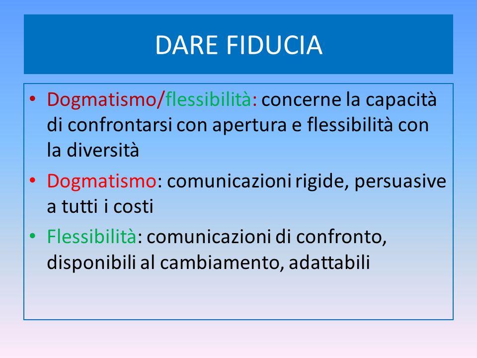 Dogmatismo/flessibilità: concerne la capacità di confrontarsi con apertura e flessibilità con la diversità Dogmatismo: comunicazioni rigide, persuasive a tutti i costi Flessibilità: comunicazioni di confronto, disponibili al cambiamento, adattabili DARE FIDUCIA
