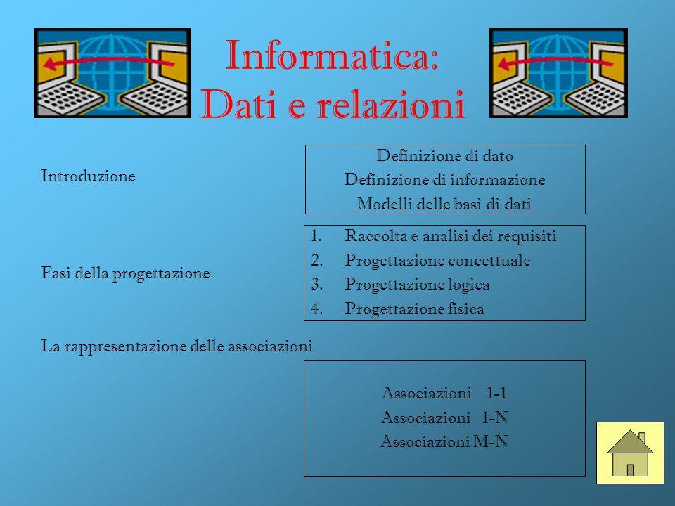 Informatica: Dati e relazioni Introduzione Fasi della progettazione La rappresentazione delle associazioni Definizione di dato Definizione di informaz