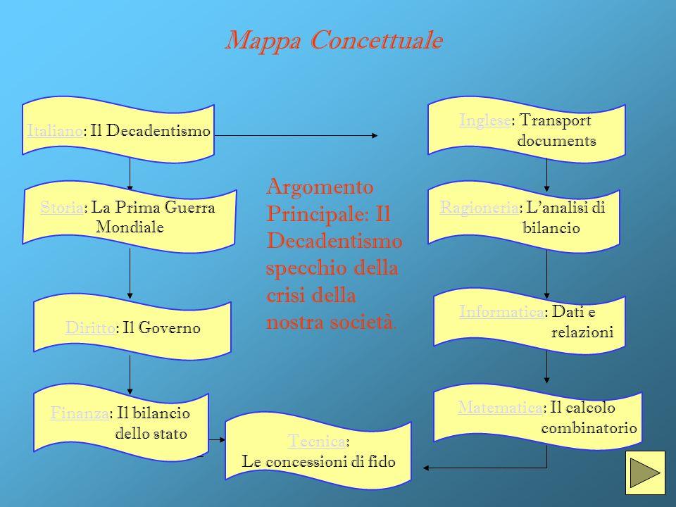 Mappa Concettuale Argomento Principale: Il Decadentismo specchio della crisi della nostra società. ItalianoItaliano: Il Decadentismo StoriaStoria: La