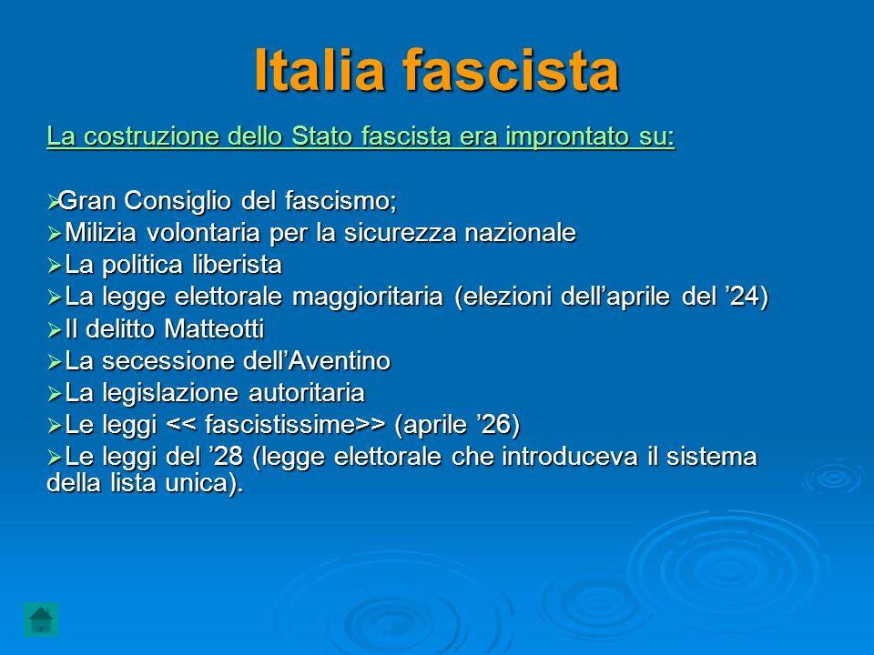 Italia fascista La costruzione dello Stato fascista era improntato su: Gran Consiglio del fascismo; Gran Consiglio del fascismo; Milizia volontaria pe