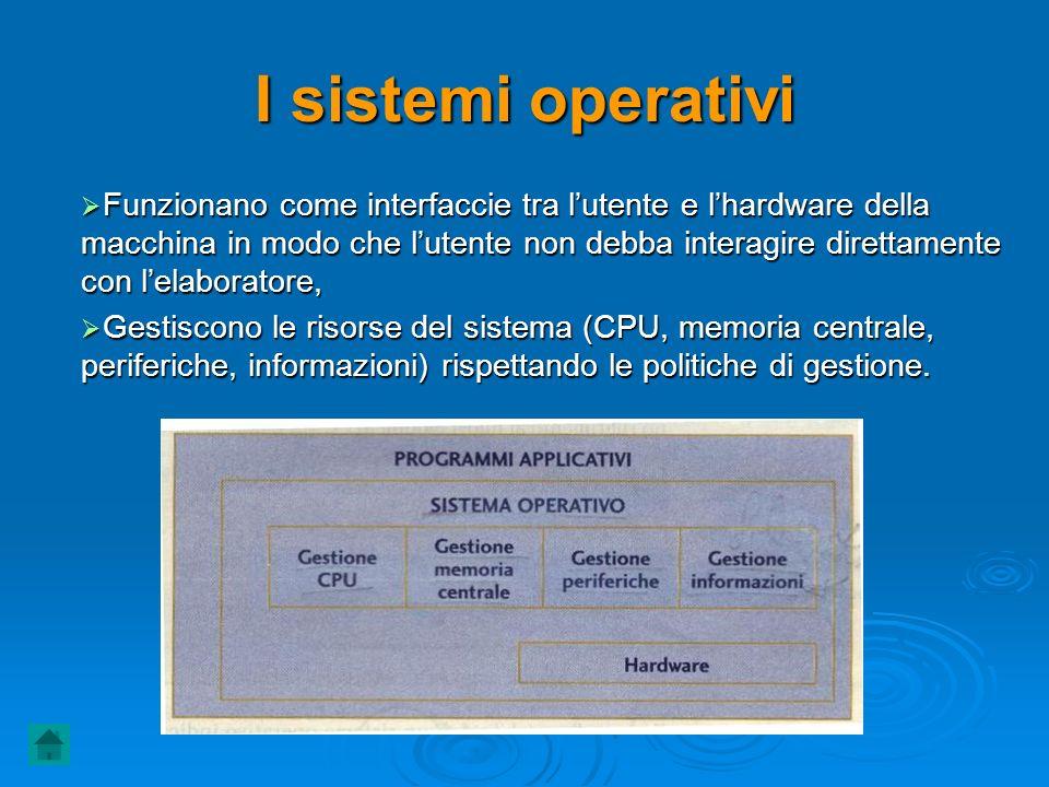 I sistemi operativi Funzionano come interfaccie tra lutente e lhardware della macchina in modo che lutente non debba interagire direttamente con lelab