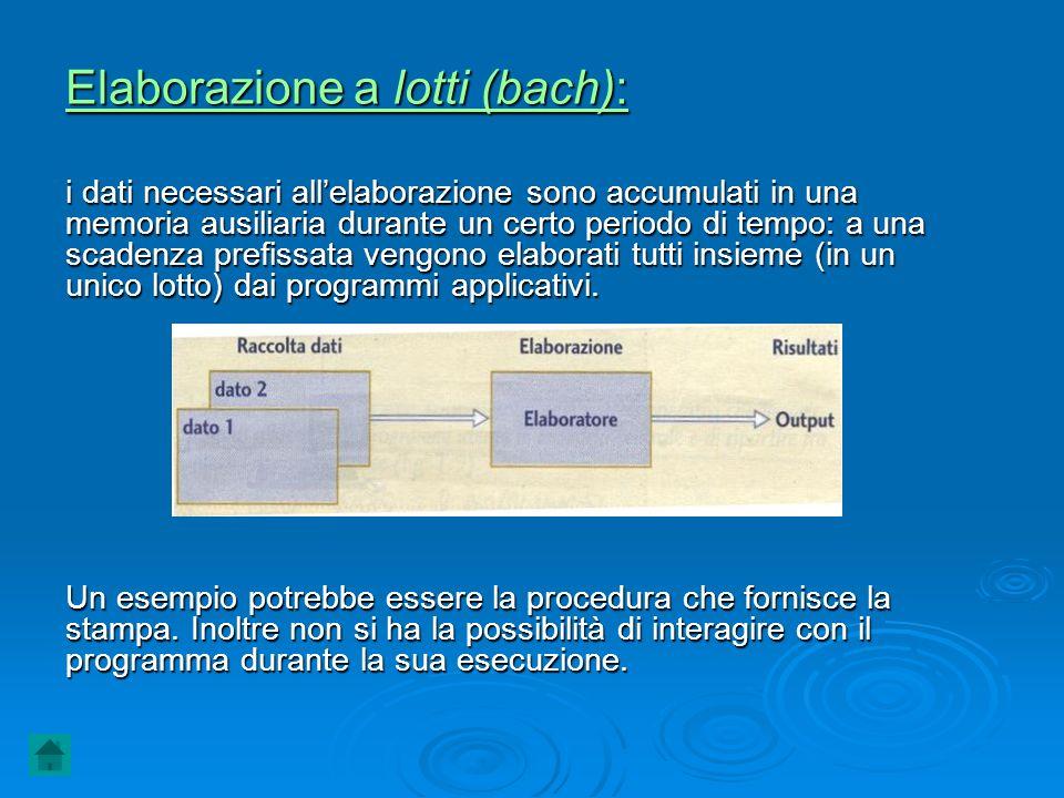Elaborazione a lotti (bach): i dati necessari allelaborazione sono accumulati in una memoria ausiliaria durante un certo periodo di tempo: a una scade
