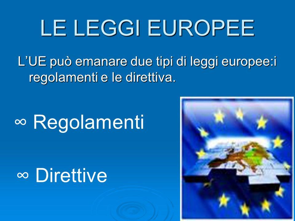 LE LEGGI EUROPEE LUE può emanare due tipi di leggi europee:i regolamenti e le direttiva. Regolamenti Direttive