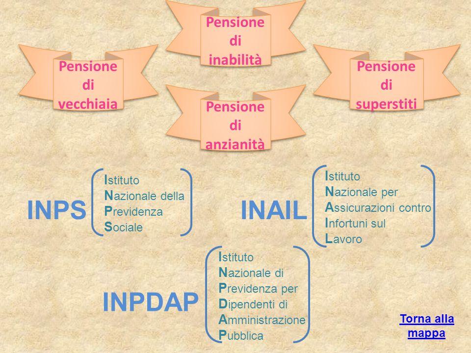 Pensione di vecchiaia Pensione di anzianità Pensione di superstiti Pensione di inabilità INPS I stituto N azionale della P revidenza S ociale INAIL I
