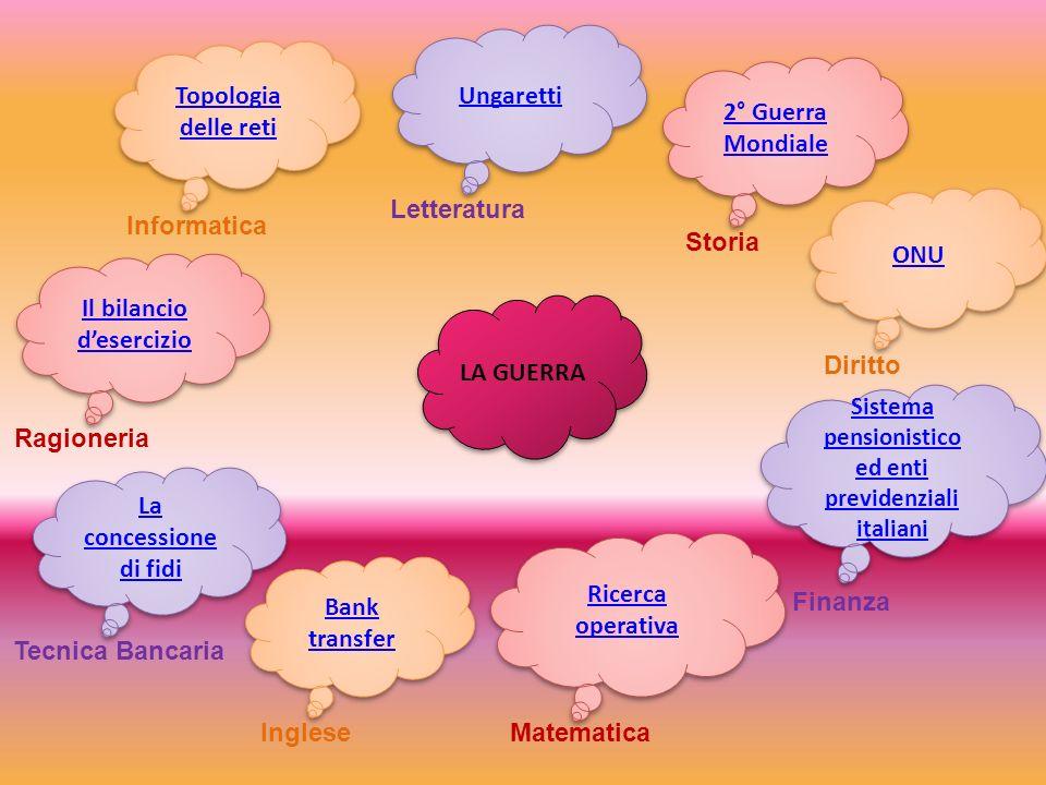 LA GUERRA Ungaretti 2° Guerra Mondiale 2° Guerra Mondiale ONU Sistema pensionistico ed enti previdenziali italiani Sistema pensionistico ed enti previ