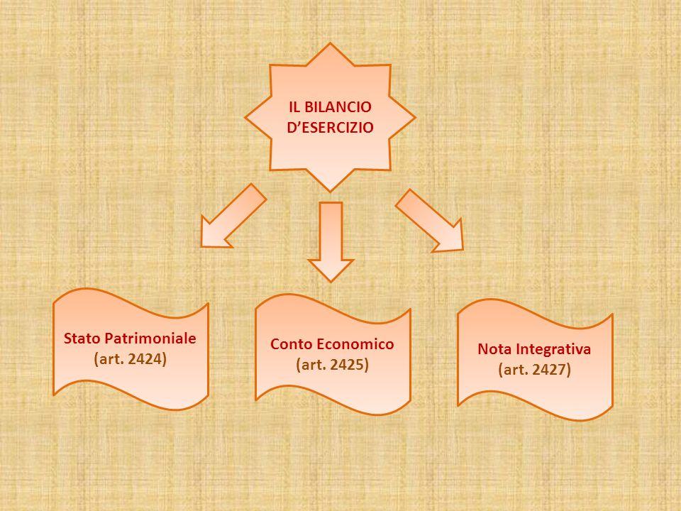 IL BILANCIO DESERCIZIO Stato Patrimoniale (art. 2424) Conto Economico (art. 2425) Nota Integrativa (art. 2427)