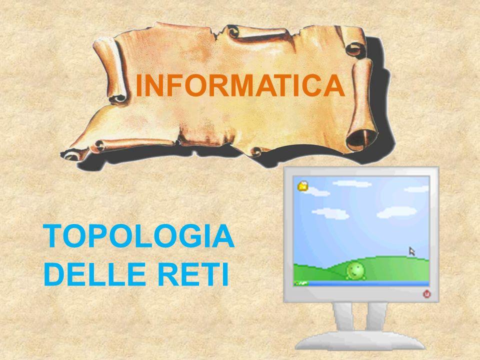 INFORMATICA TOPOLOGIA DELLE RETI