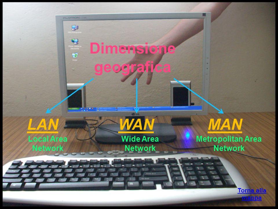 Dimensione geografica LANWANMAN Local Area Network Wide Area Network Metropolitan Area Network Torna alla mappa