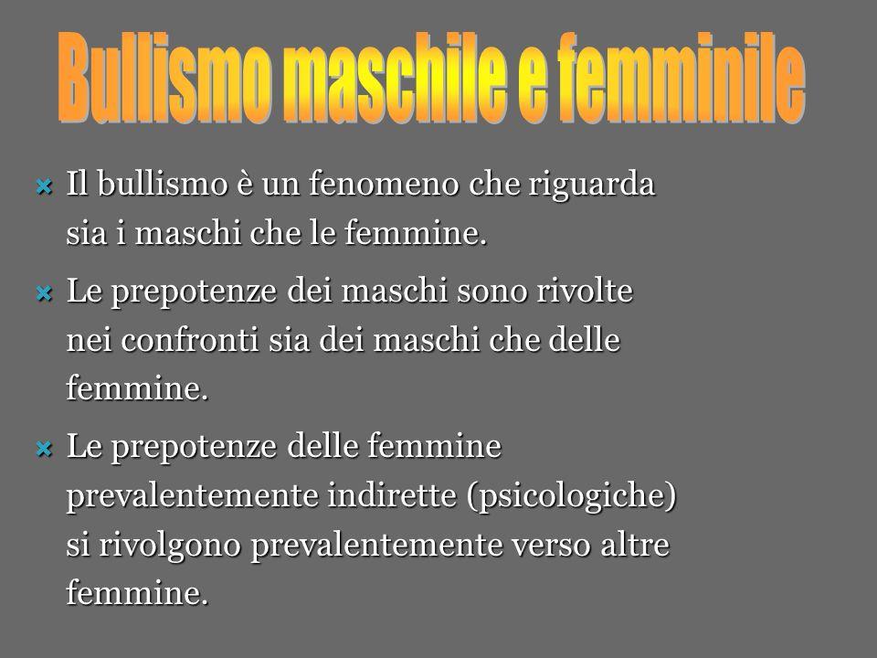 Il bullismo è un fenomeno che riguarda sia i maschi che le femmine.