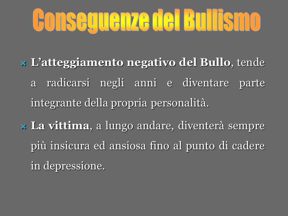 Latteggiamento negativo del Bullo, tende a radicarsi negli anni e diventare parte integrante della propria personalità.