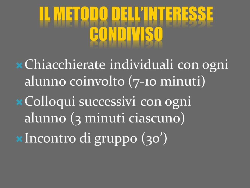 Chiacchierate individuali con ogni alunno coinvolto (7-10 minuti) Colloqui successivi con ogni alunno (3 minuti ciascuno) Incontro di gruppo (30)