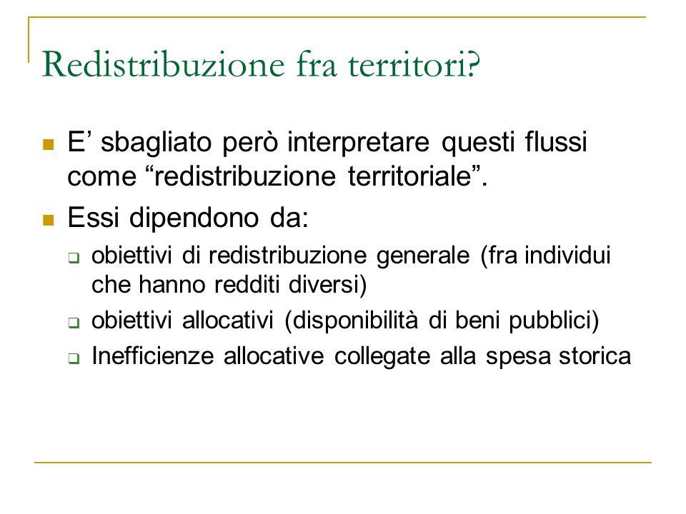 Redistribuzione fra territori.