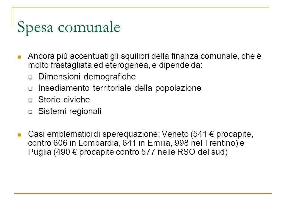 Spesa comunale Ancora più accentuati gli squilibri della finanza comunale, che è molto frastagliata ed eterogenea, e dipende da: Dimensioni demografiche Insediamento territoriale della popolazione Storie civiche Sistemi regionali Casi emblematici di sperequazione: Veneto (541 procapite, contro 606 in Lombardia, 641 in Emilia, 998 nel Trentino) e Puglia (490 procapite contro 577 nelle RSO del sud)