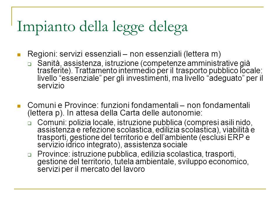 Impianto della legge delega Regioni: servizi essenziali – non essenziali (lettera m) Sanità, assistenza, istruzione (competenze amministrative già trasferite).