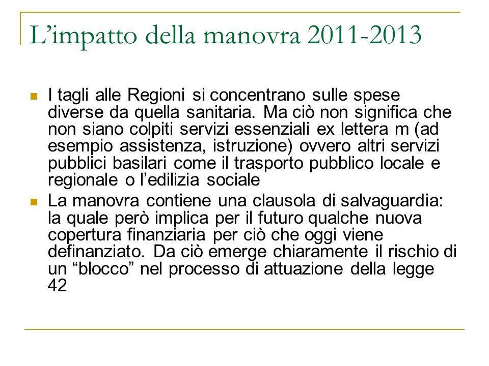 Limpatto della manovra 2011-2013 I tagli alle Regioni si concentrano sulle spese diverse da quella sanitaria.