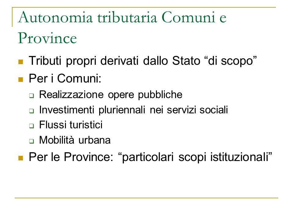 Autonomia tributaria Comuni e Province Tributi propri derivati dallo Stato di scopo Per i Comuni: Realizzazione opere pubbliche Investimenti pluriennali nei servizi sociali Flussi turistici Mobilità urbana Per le Province: particolari scopi istituzionali