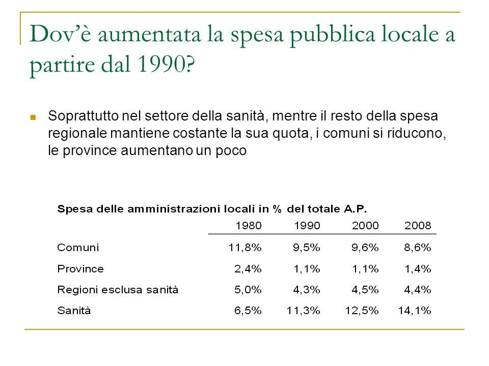 Come si finanzia la spesa pubblica locale.