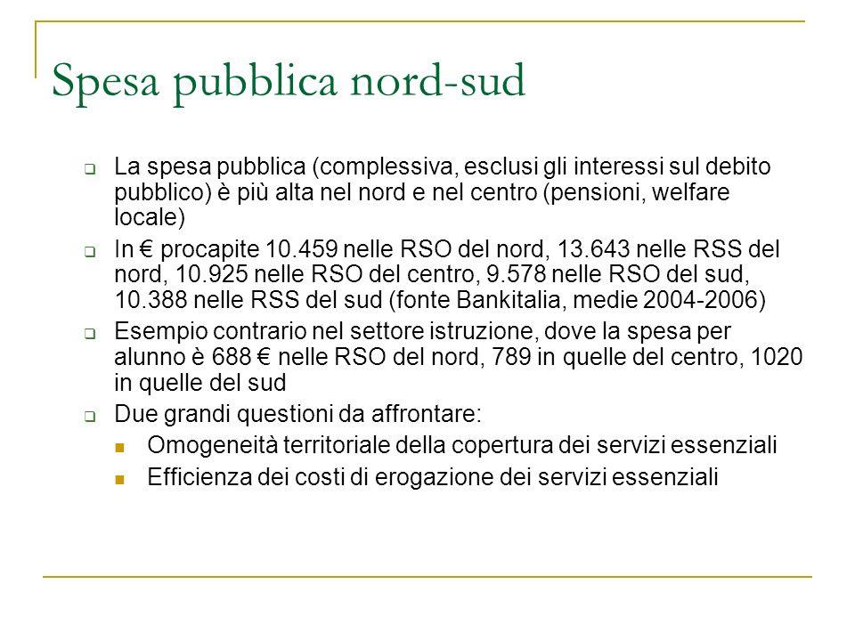 Spesa pubblica nord-sud La spesa pubblica (complessiva, esclusi gli interessi sul debito pubblico) è più alta nel nord e nel centro (pensioni, welfare locale) In procapite 10.459 nelle RSO del nord, 13.643 nelle RSS del nord, 10.925 nelle RSO del centro, 9.578 nelle RSO del sud, 10.388 nelle RSS del sud (fonte Bankitalia, medie 2004-2006) Esempio contrario nel settore istruzione, dove la spesa per alunno è 688 nelle RSO del nord, 789 in quelle del centro, 1020 in quelle del sud Due grandi questioni da affrontare: Omogeneità territoriale della copertura dei servizi essenziali Efficienza dei costi di erogazione dei servizi essenziali