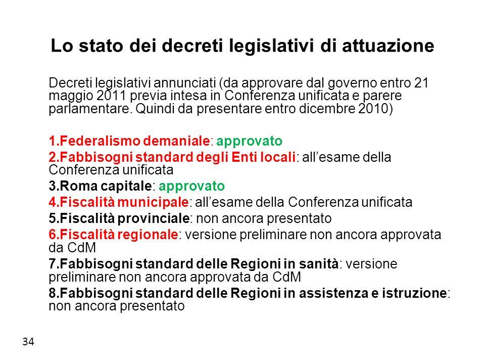 34 Lo stato dei decreti legislativi di attuazione Decreti legislativi annunciati (da approvare dal governo entro 21 maggio 2011 previa intesa in Conferenza unificata e parere parlamentare.