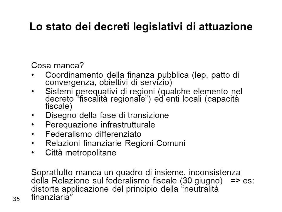 35 Lo stato dei decreti legislativi di attuazione Cosa manca.