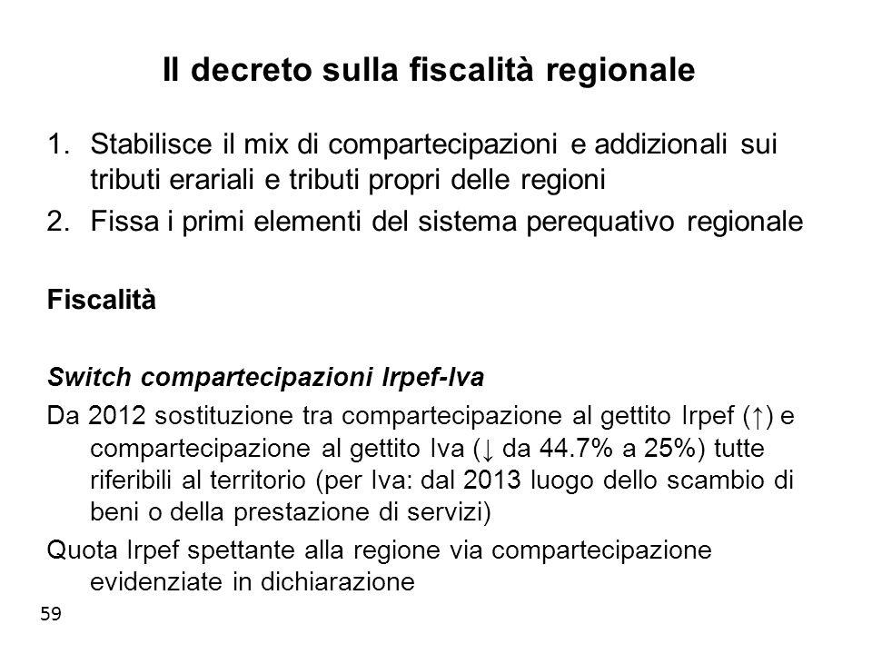 59 Il decreto sulla fiscalità regionale 1.Stabilisce il mix di compartecipazioni e addizionali sui tributi erariali e tributi propri delle regioni 2.Fissa i primi elementi del sistema perequativo regionale Fiscalità Switch compartecipazioni Irpef-Iva Da 2012 sostituzione tra compartecipazione al gettito Irpef () e compartecipazione al gettito Iva ( da 44.7% a 25%) tutte riferibili al territorio (per Iva: dal 2013 luogo dello scambio di beni o della prestazione di servizi) Quota Irpef spettante alla regione via compartecipazione evidenziate in dichiarazione
