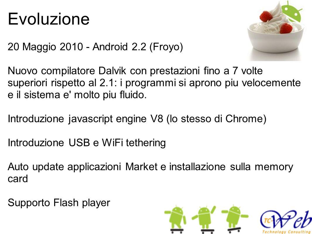 Evoluzione 20 Maggio 2010 - Android 2.2 (Froyo) Nuovo compilatore Dalvik con prestazioni fino a 7 volte superiori rispetto al 2.1: i programmi si aprono piu velocemente e il sistema e molto piu fluido.