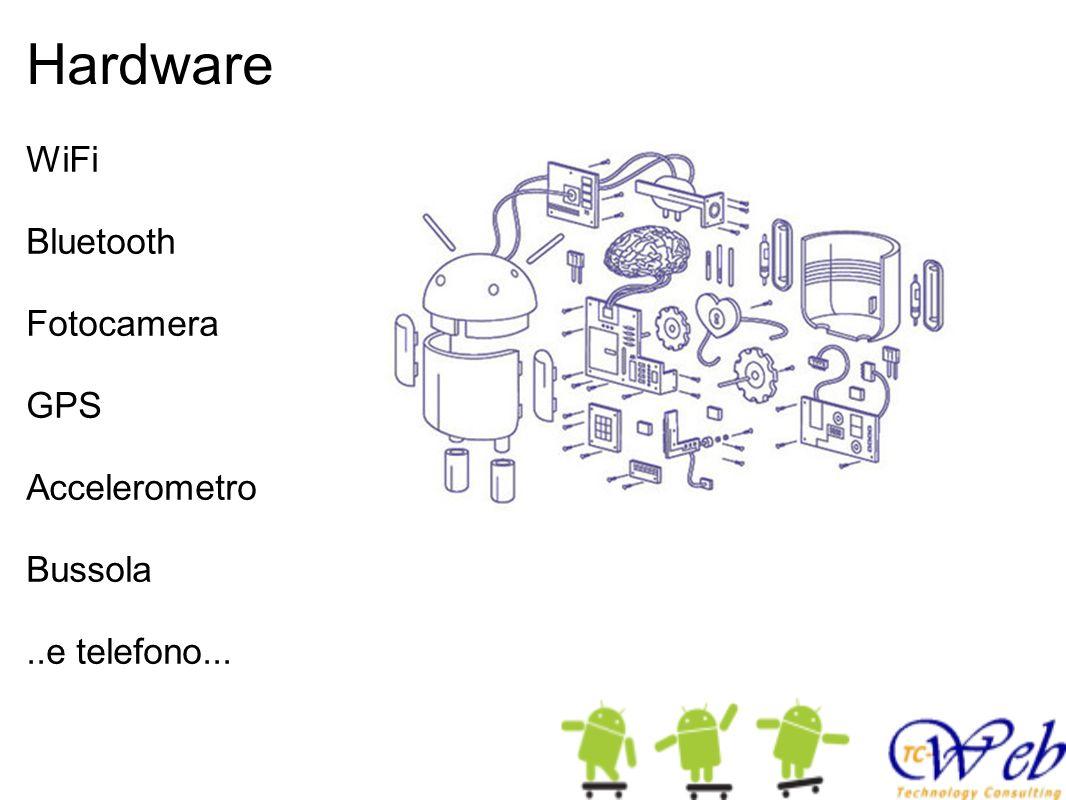 Hardware WiFi Bluetooth Fotocamera GPS Accelerometro Bussola..e telefono...