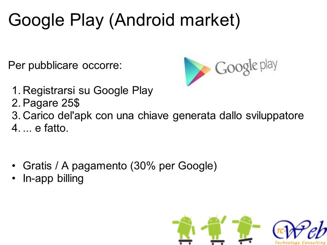 Google Play (Android market) Per pubblicare occorre: 1.Registrarsi su Google Play 2.Pagare 25$ 3.Carico del apk con una chiave generata dallo sviluppatore 4....