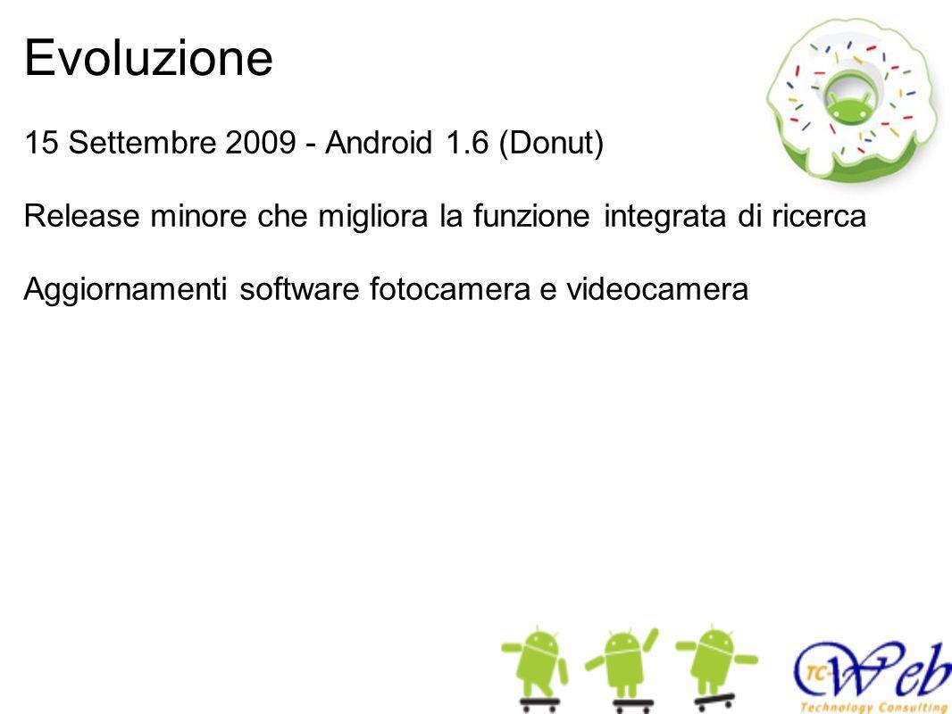 Evoluzione 15 Settembre 2009 - Android 1.6 (Donut) Release minore che migliora la funzione integrata di ricerca Aggiornamenti software fotocamera e videocamera
