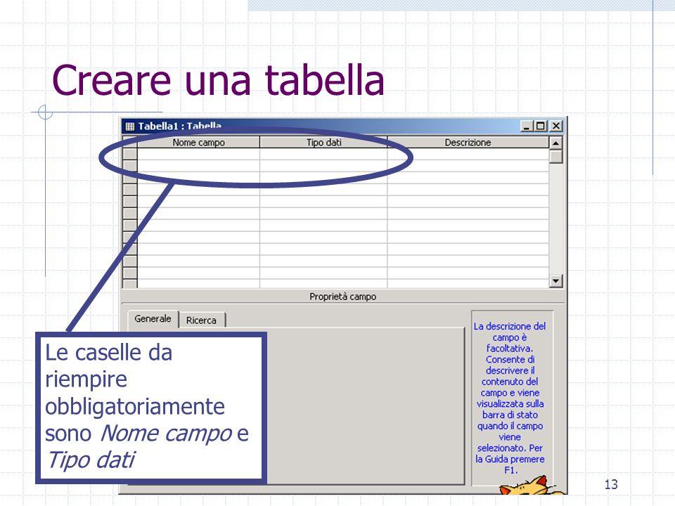 13 Creare una tabella Le caselle da riempire obbligatoriamente sono Nome campo e Tipo dati