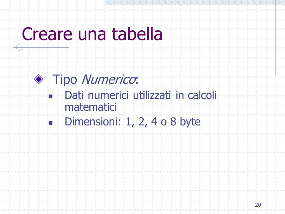 20 Creare una tabella Tipo Numerico: Dati numerici utilizzati in calcoli matematici Dimensioni: 1, 2, 4 o 8 byte
