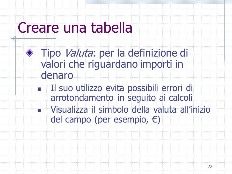 22 Creare una tabella Tipo Valuta: per la definizione di valori che riguardano importi in denaro Il suo utilizzo evita possibili errori di arrotondame