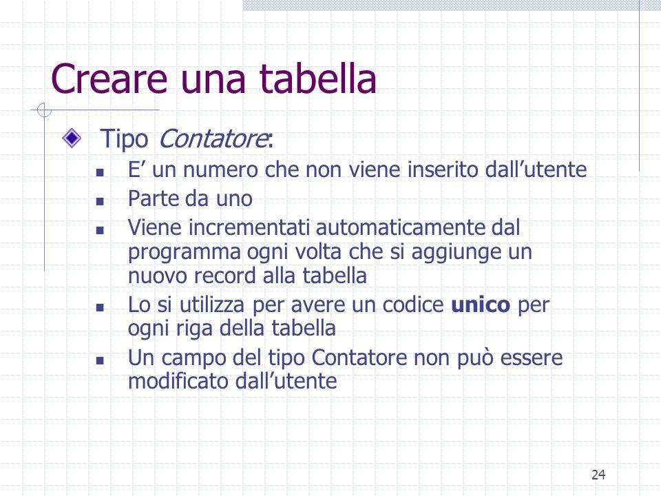 24 Creare una tabella Tipo Contatore: E un numero che non viene inserito dallutente Parte da uno Viene incrementati automaticamente dal programma ogni