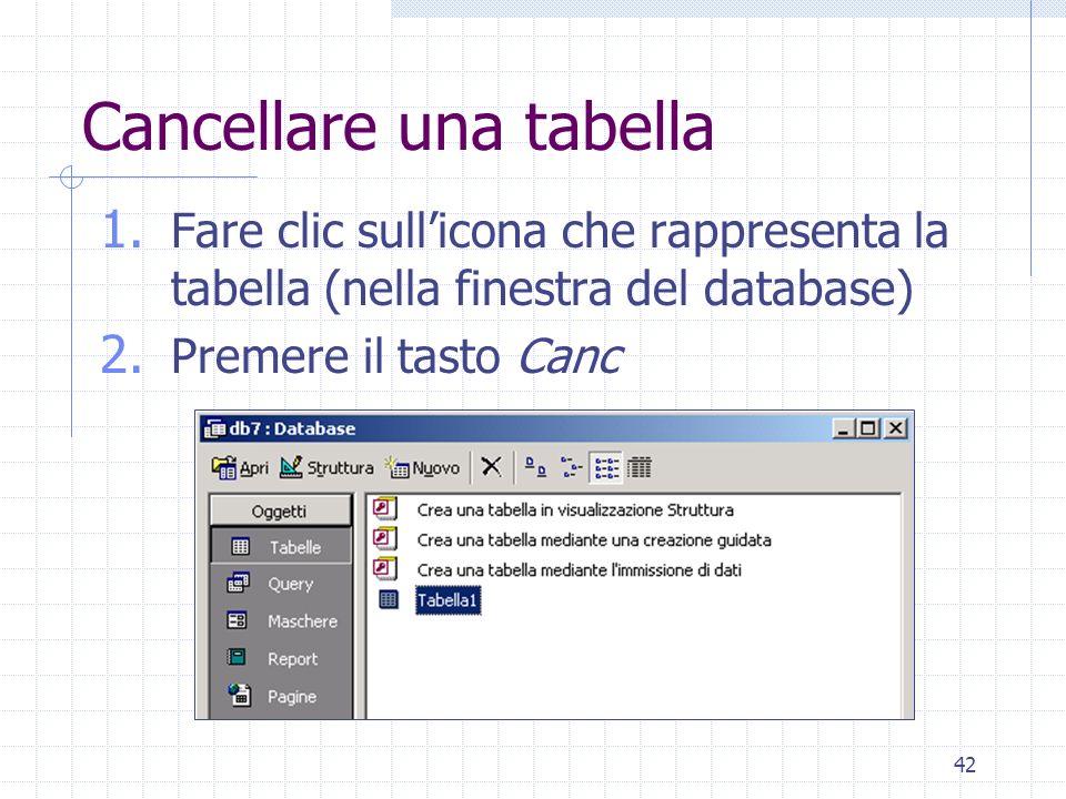 42 Cancellare una tabella 1. Fare clic sullicona che rappresenta la tabella (nella finestra del database) 2. Premere il tasto Canc