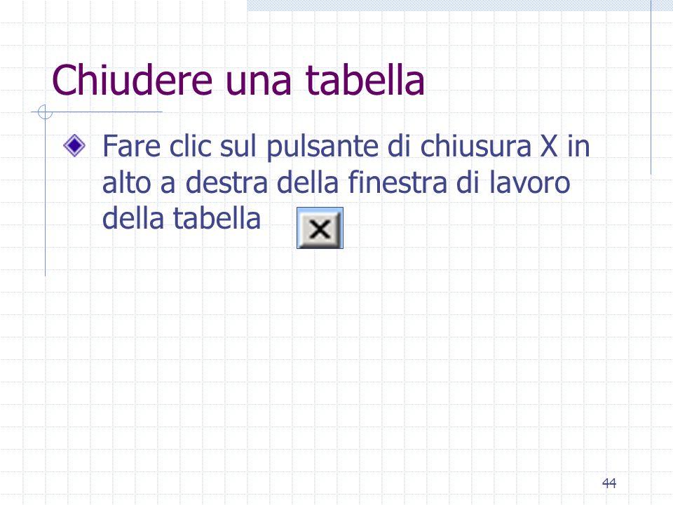44 Chiudere una tabella Fare clic sul pulsante di chiusura X in alto a destra della finestra di lavoro della tabella