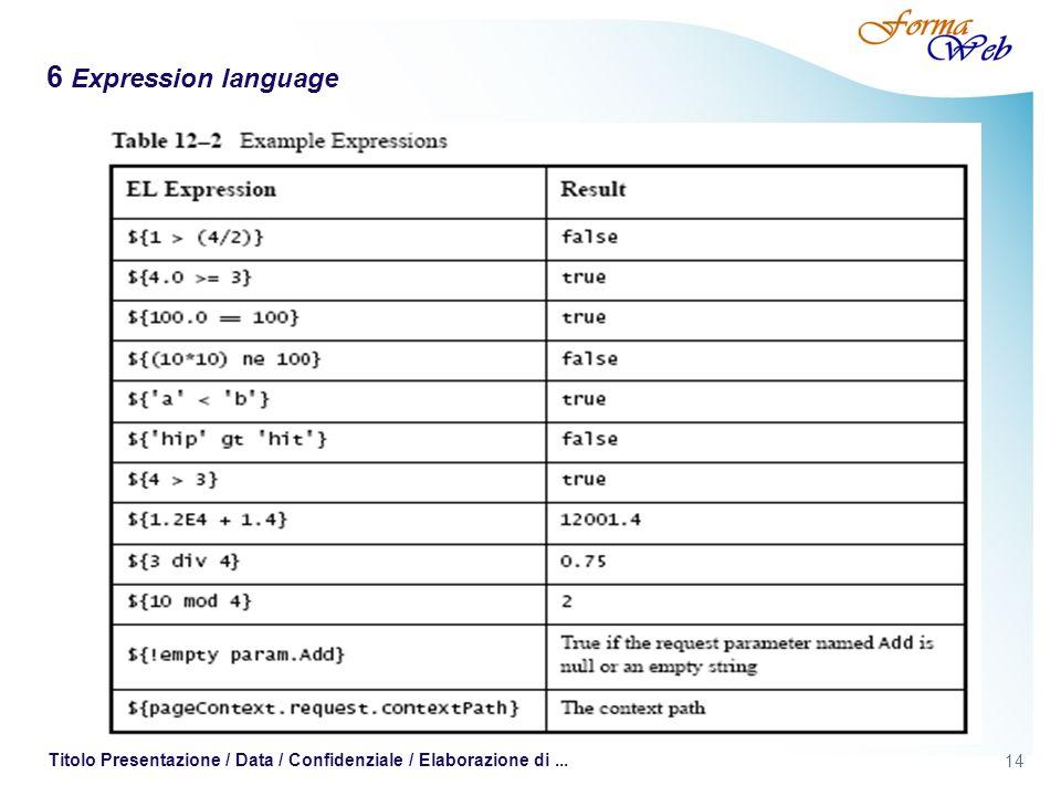 14 Titolo Presentazione / Data / Confidenziale / Elaborazione di... 6 Expression language