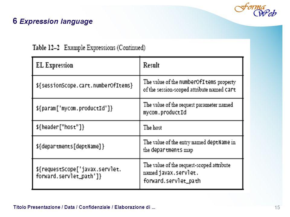 15 Titolo Presentazione / Data / Confidenziale / Elaborazione di... 6 Expression language