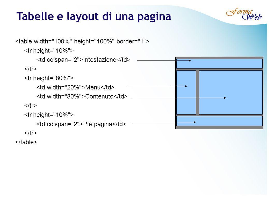 Tabelle e layout di una pagina Intestazione Menù Contenuto Piè pagina