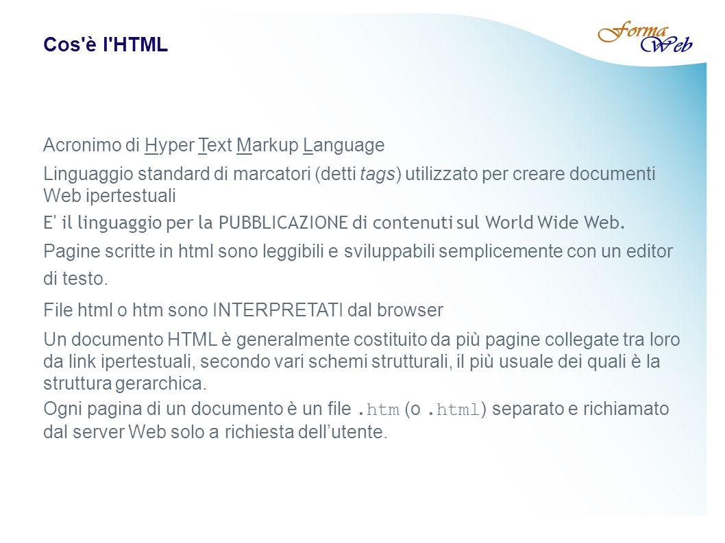 Cos è l HTML Acronimo di Hyper Text Markup Language Linguaggio standard di marcatori (detti tags) utilizzato per creare documenti Web ipertestuali E il linguaggio per la PUBBLICAZIONE di contenuti sul World Wide Web.