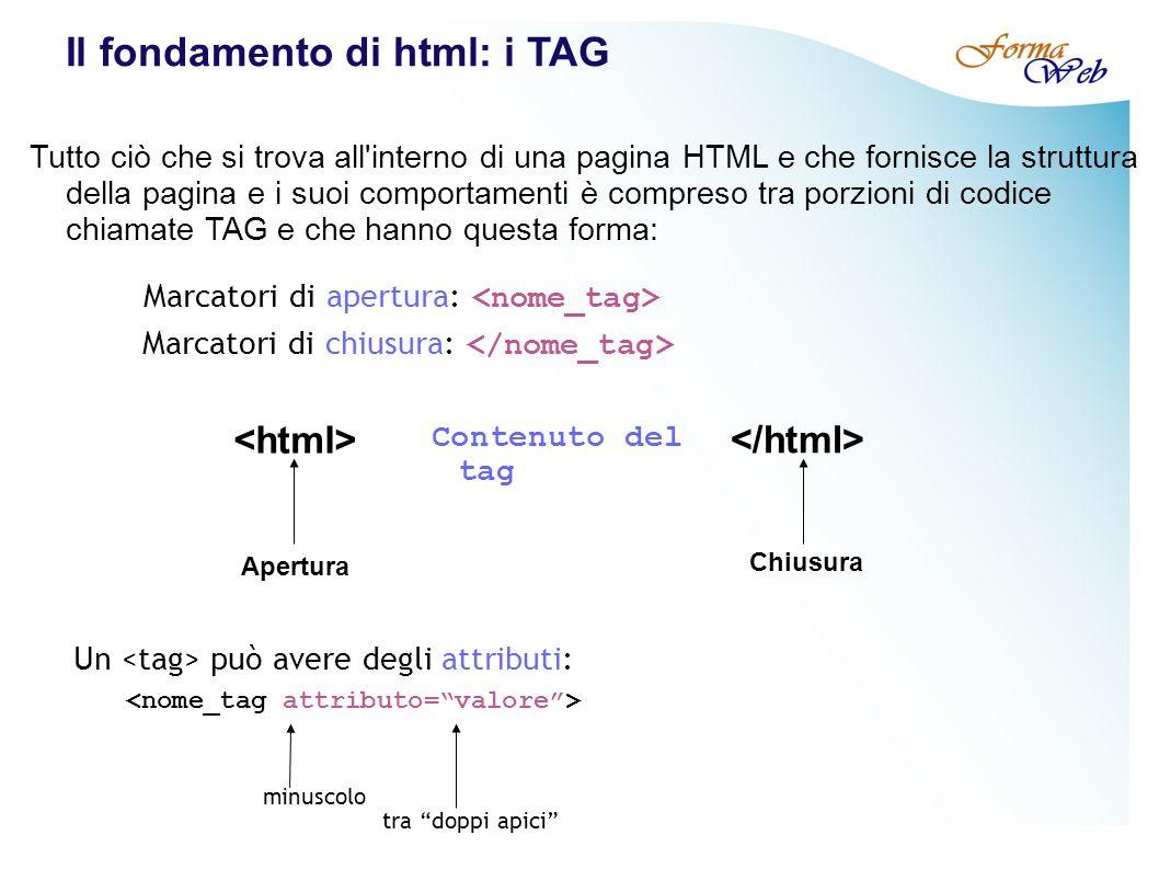 Annidamento e indentazione dei tag Una caratteristica importante del codice HTML è che i tag possono essere annidati l uno dentro l altro.