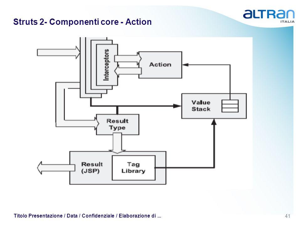 41 Titolo Presentazione / Data / Confidenziale / Elaborazione di... Struts 2- Componenti core - Action