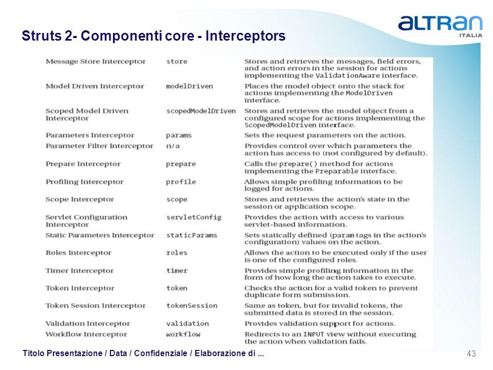 43 Titolo Presentazione / Data / Confidenziale / Elaborazione di... Struts 2- Componenti core - Interceptors