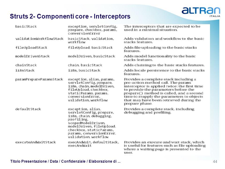 44 Titolo Presentazione / Data / Confidenziale / Elaborazione di... Struts 2- Componenti core - Interceptors
